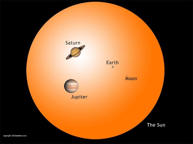 zz Sun - Earth