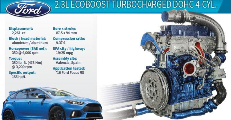 Focus Specs Ford Engine Ecoboost