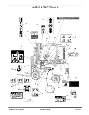 Hyster forklift parts manuals | Download the PDF parts