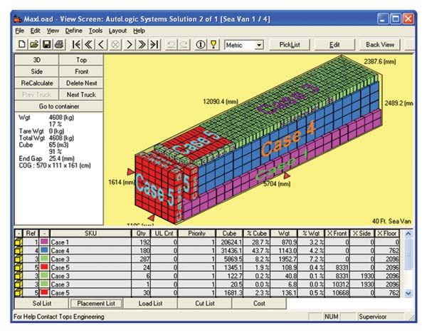 AFB Licensing acquires Maxload® Pro container load planning software