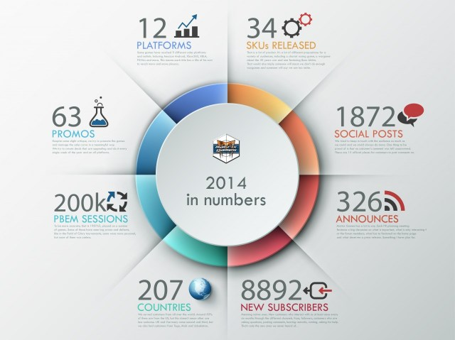 matrix-games-2014-Infographic