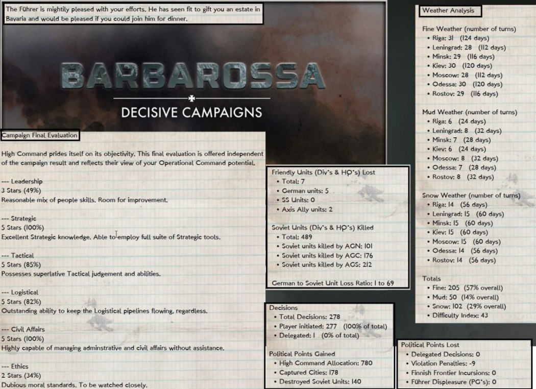 decisive-campaigns-barbarossa-aar-final-analyse21