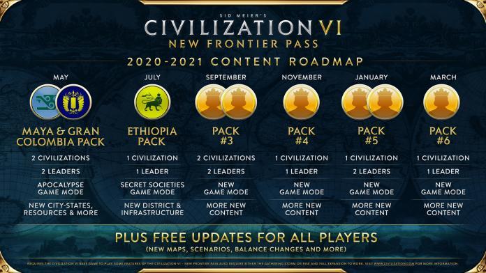 Civilization VI New frontier roadmap