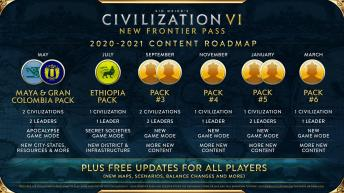 civilization-6-roadmap-new-frontier-01