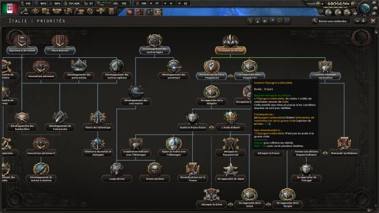 Hearts of Iron IV - AAR Italie