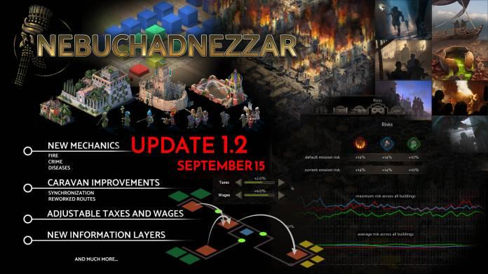 Nebuchadnezzar Update 1.2