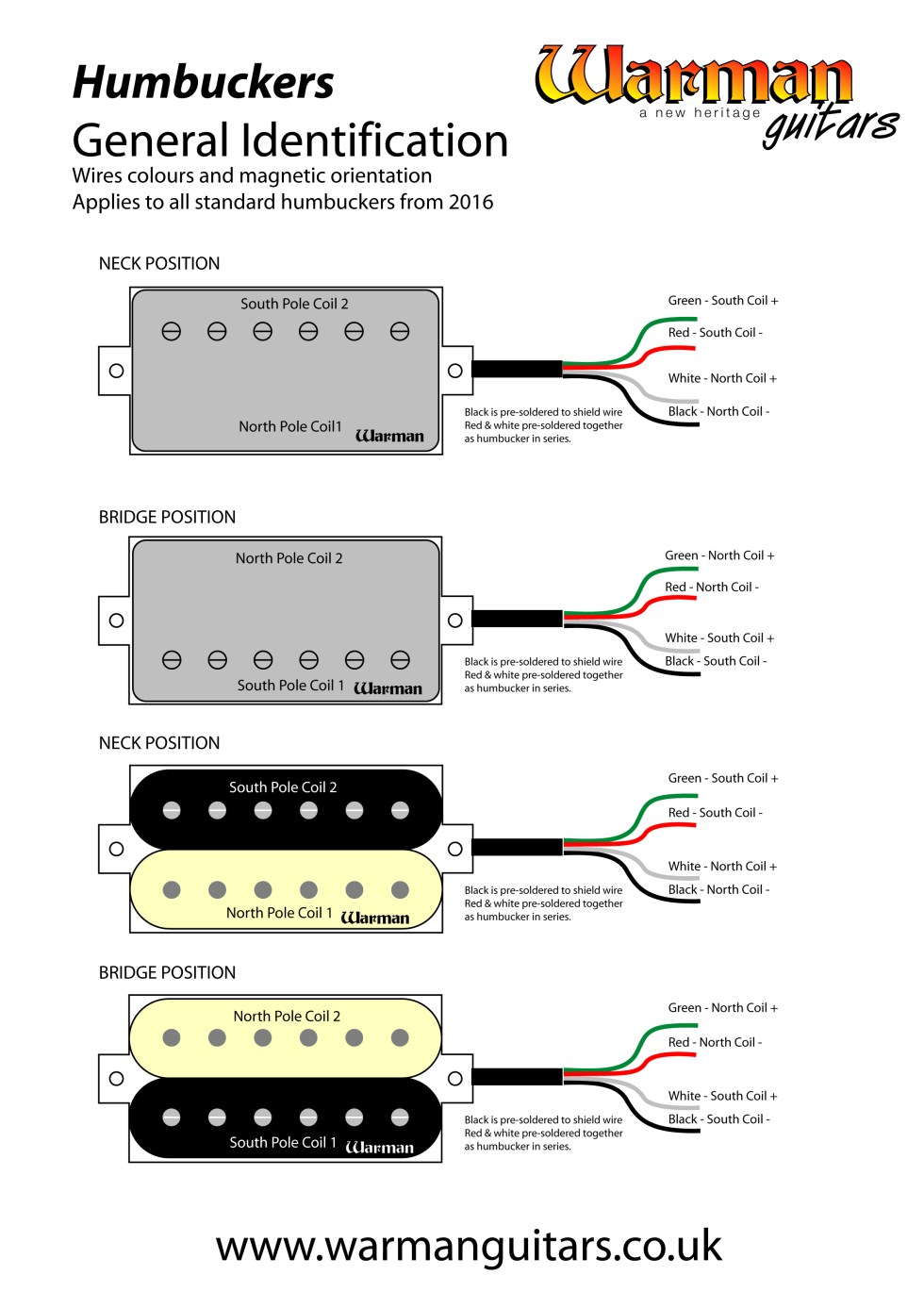 P90 Pickup Wiring Diagram Two