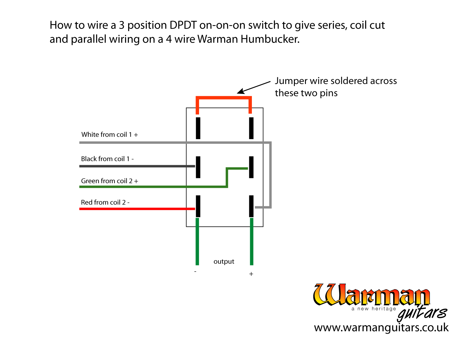 3 tones from a 4 wire humbucker warman guitars3 way humbucker wiring mod