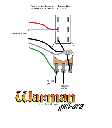 how to wire a push pull pot for coil tapping a humbucker warman Push Pull Wiring- Diagram how to wire a push pull switch potentiometer to coil tap a humbucker