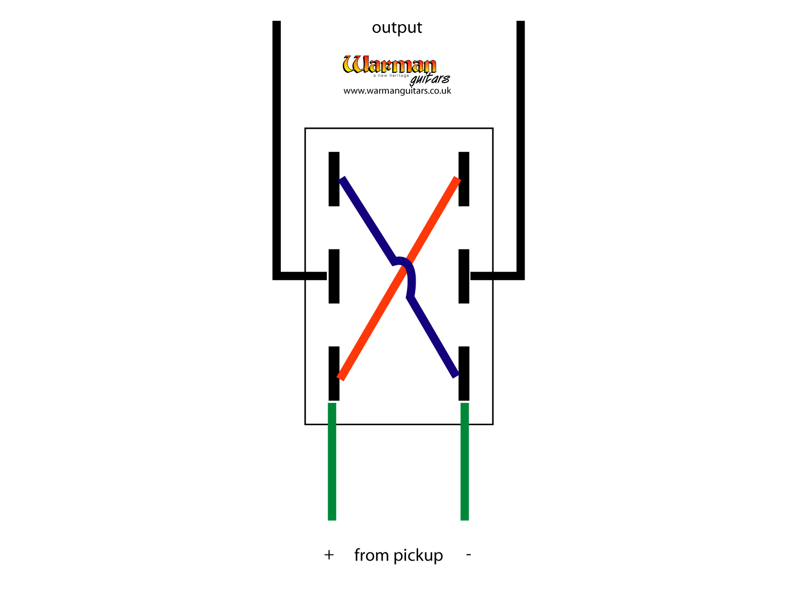 how to wire a phase reversal switch into your guitar pickups Single Phase Contactor Wiring Diagram