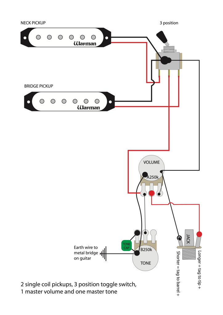 Wiring up a couple of pickups and controls – the basics – Warman Guitars | Two Single Coil Guitar Wiring Diagram |  | Warman Guitars