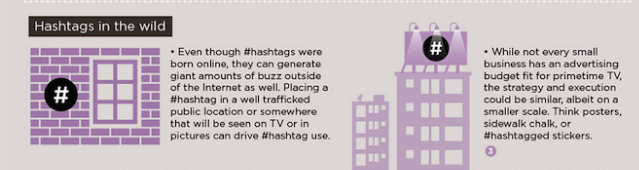 The Power Of Hashtags On Twitter