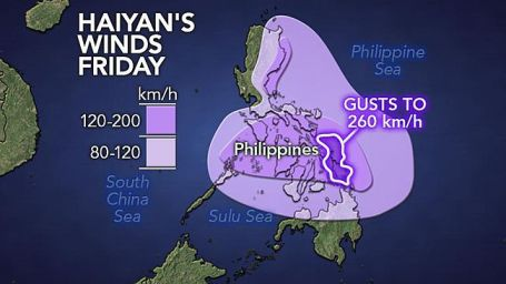 Wind estimates for Super typhoon Haiyan at landfall (AccuWeather.com)