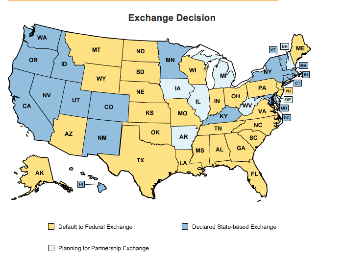final exchange map