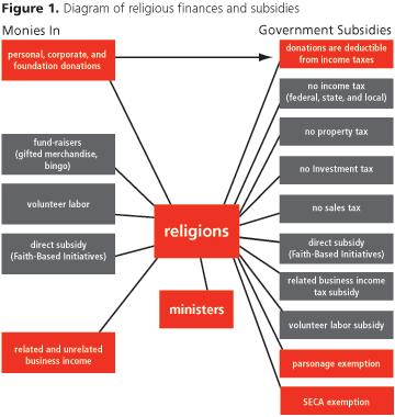 tax_code_religions