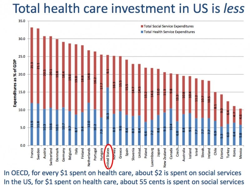 health care plus social services