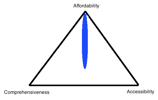 subsidies aca triangle