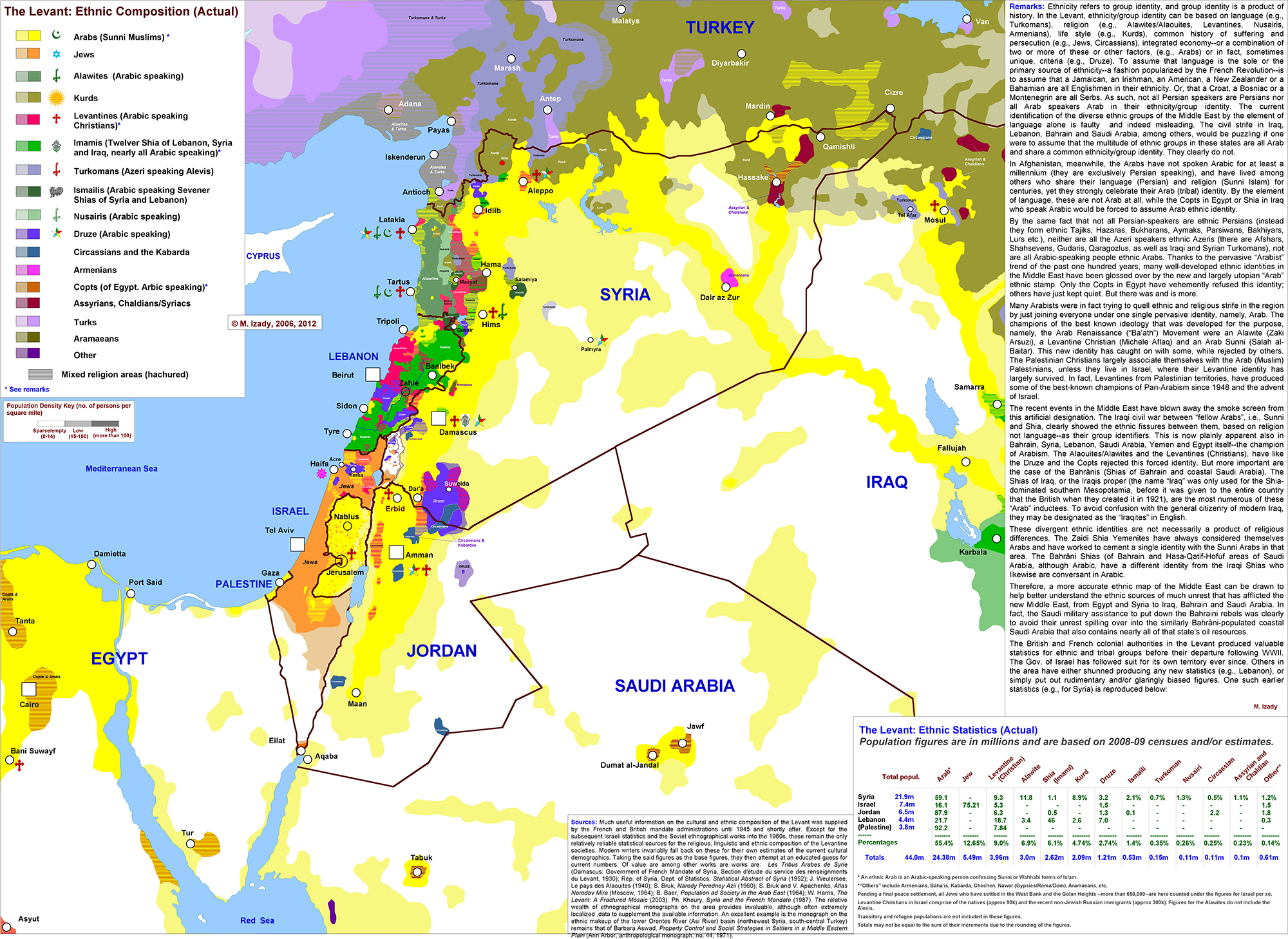 Click to enlarge. Each color represents an ethnic or religious group. (The Gulf/2000 Project at Columbia University)