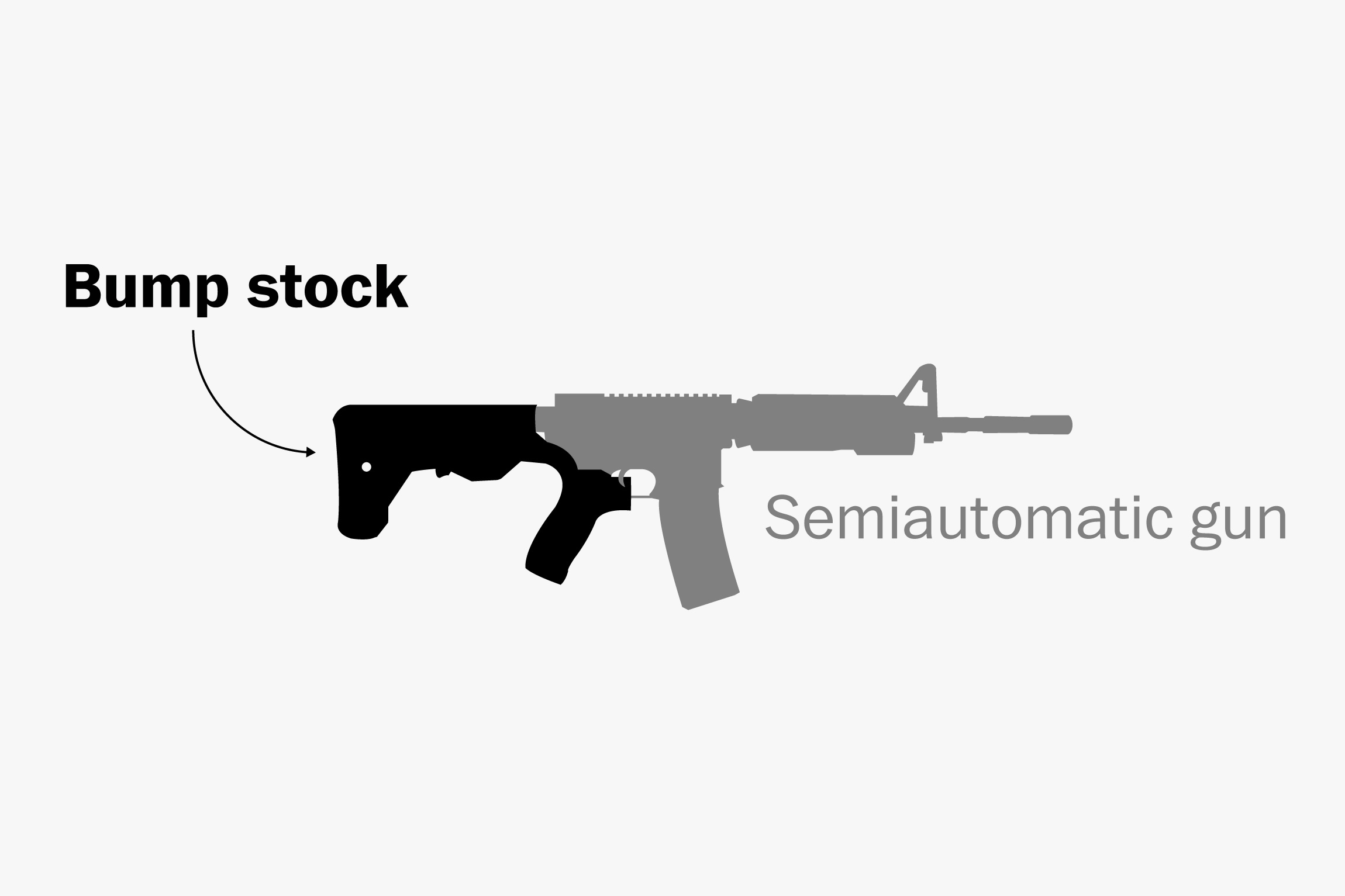 Las Vegas Massacre Gun Control Group Sues Bump Stock