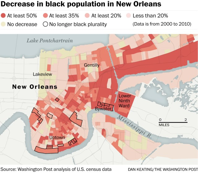 Image result for black new orleans being pushed out