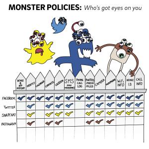 privacy policies for social media