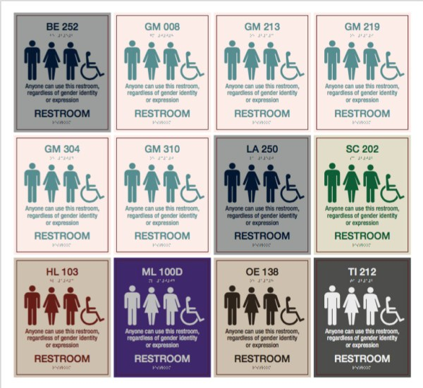 Signs for the new gender-neutral restrooms on WCC campus