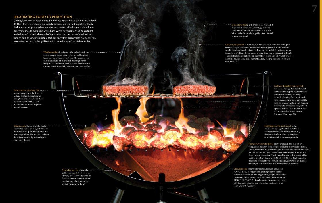 Modernist Cuisine: hamburger op de barbecue