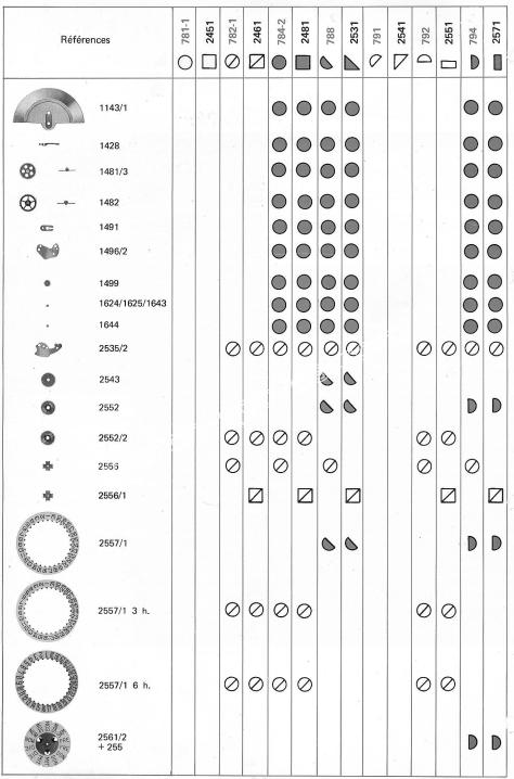 Tissot 2541 watch spare parts page 4