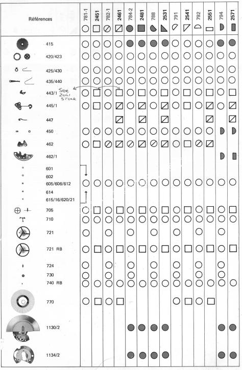 Tissot 2571 watch spare parts page 3