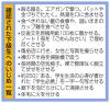 【悲報】防衛大学校、校内でイジメが蔓延していることが裁判で認定される