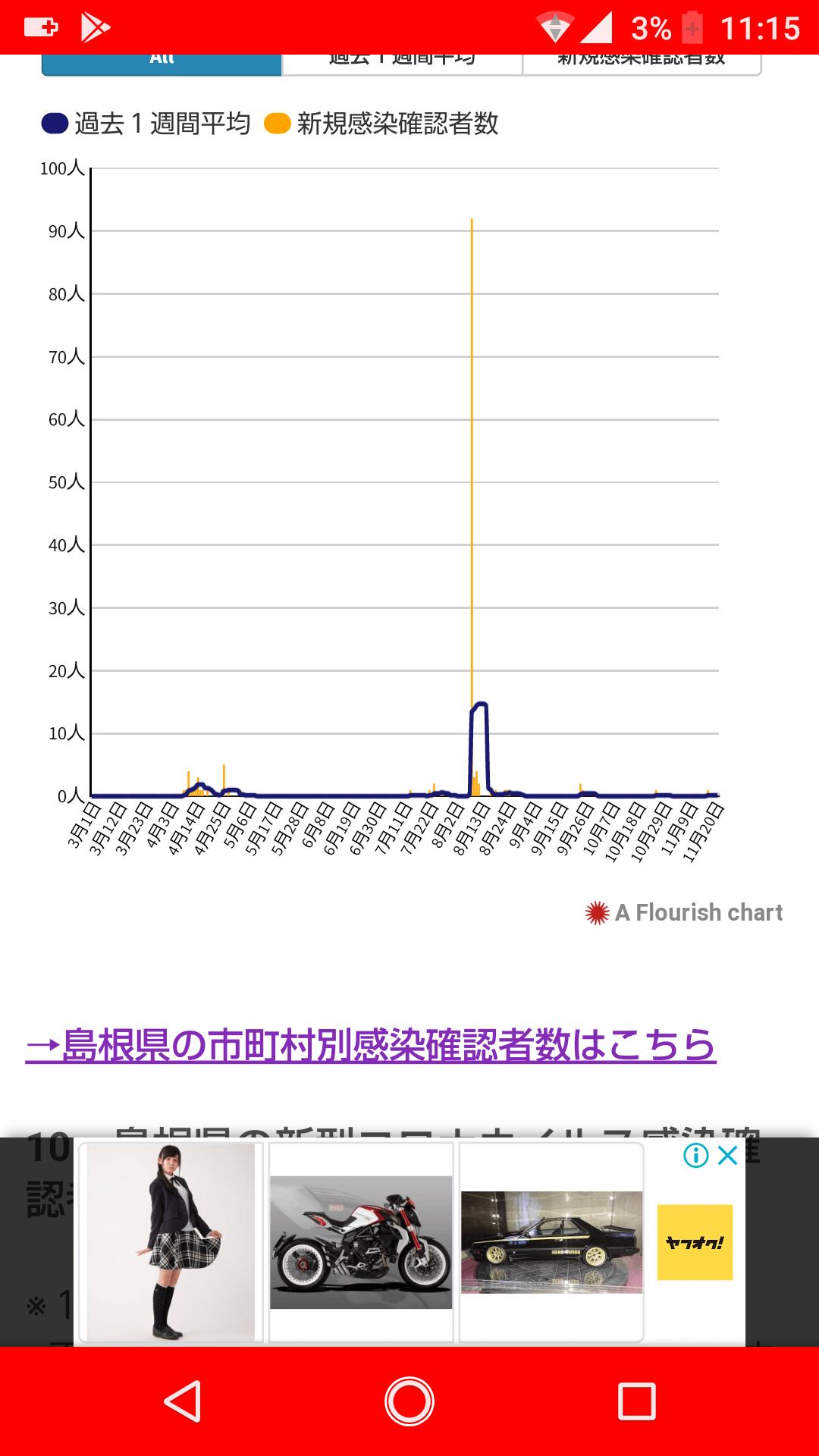 【菅首相】GoToトラベル感染原因に否定的…「4000万人が利用して感染者数は180人だ」