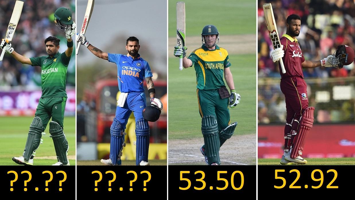 Top 10 Batsmen With Highest Batting Averages in ODI Cricket: Min 40 Innings