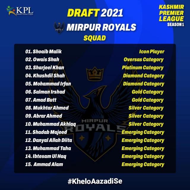 mirpur-royals-squad