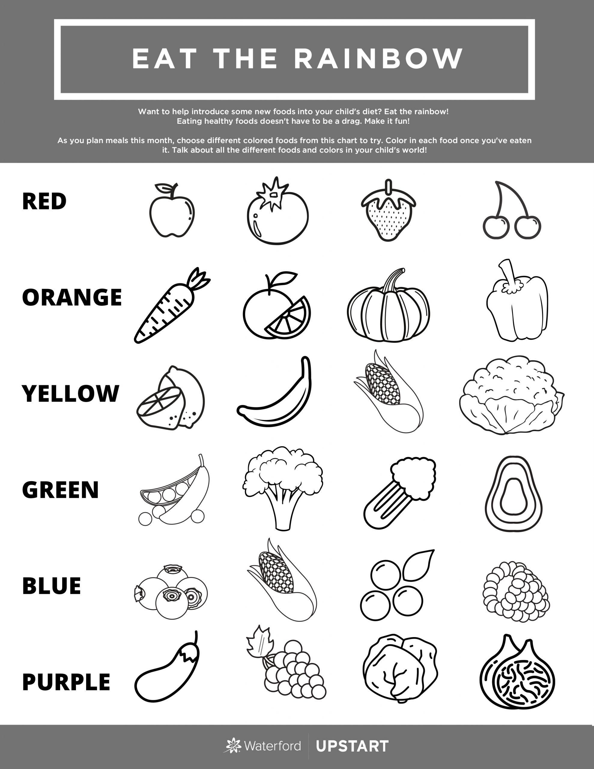 Eat The Rainbow Children S Nutrition Worksheet