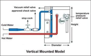 Rheem Storage Water Heater  Vertical Model 57L, 15 Gal