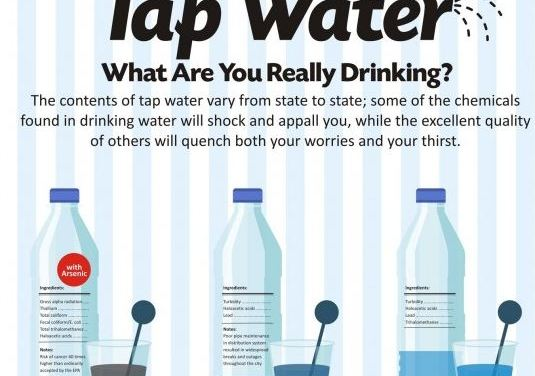 Cosa stanno realmente bevendo gli americani  ? Un'infografica