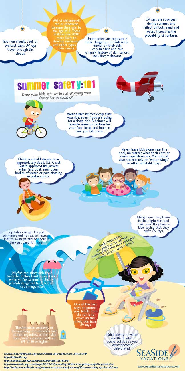 Summer Safety For Kids Infographic Water Safety Magazine