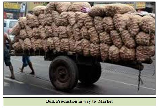 bulk production