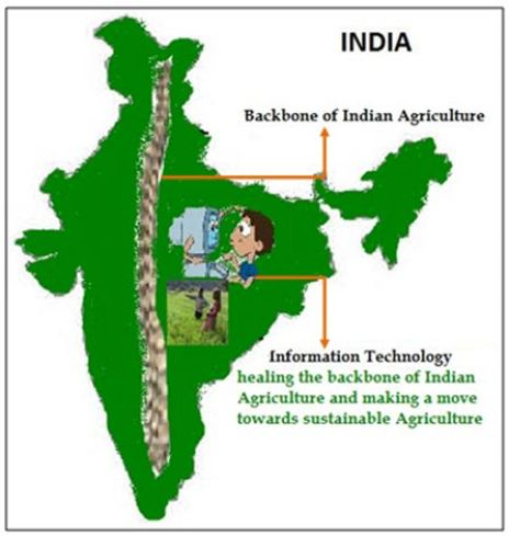 Information Technology (IT) –A tool for Sustainable Agriculture