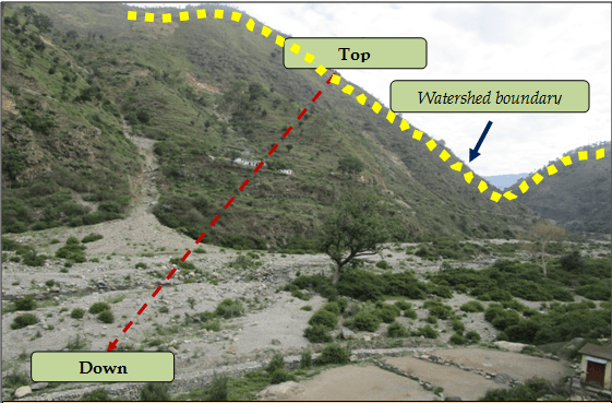 Watershed Approach in watershed management