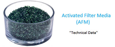 Technology of AFM