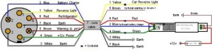 Towbar Wiring Guides : Electrical Wiring Guide for Towbars : Watling Engineers UK