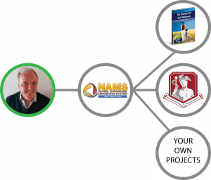 Keith - marketing support via NAMS with David Perdew