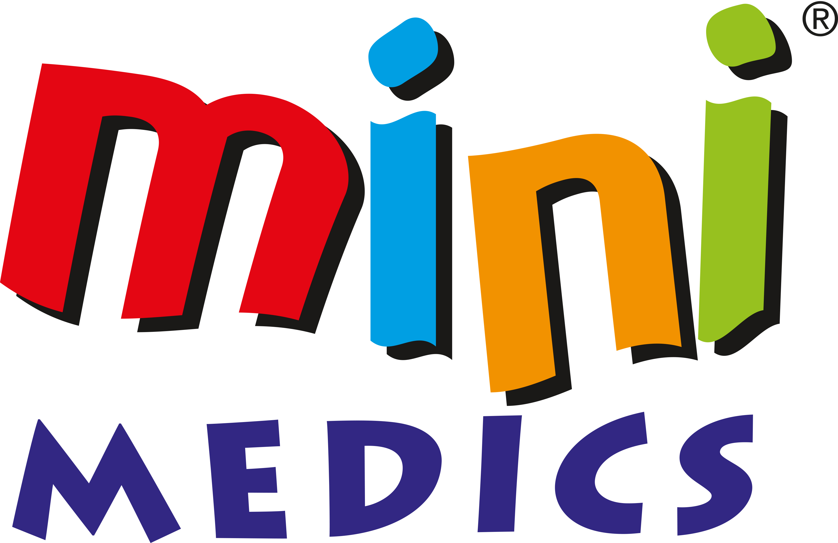 Mini Medics First Aid