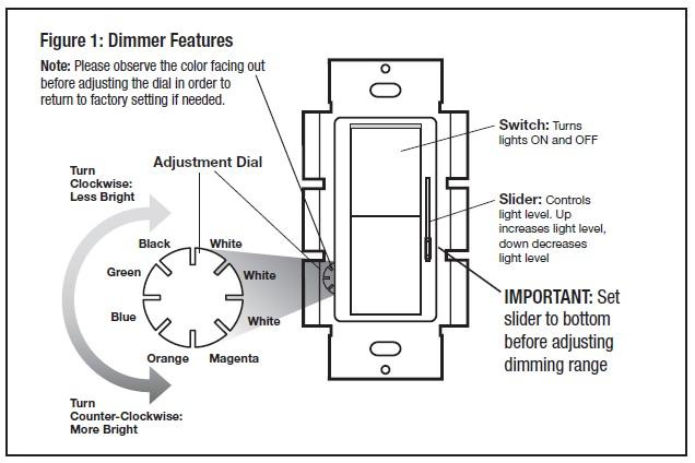 Lutron Maestro Cl Dimmer Wiring Diagram - Best Wiring Diagram 2017