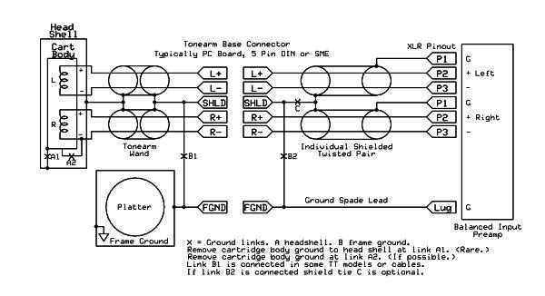 balanced wiring from din vinyl engine