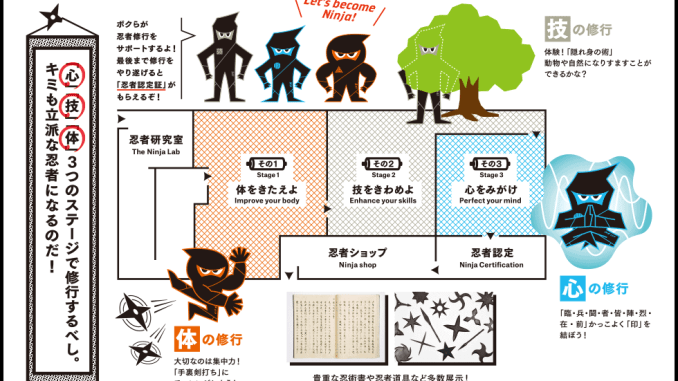 Ninja Exhibit Miraikan floor-map