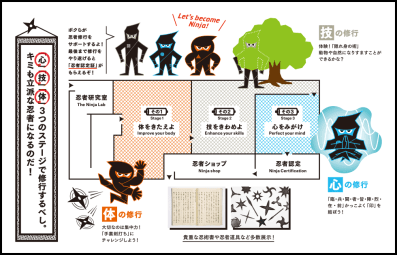 Miraikan Ninja Exhibition Floor Map