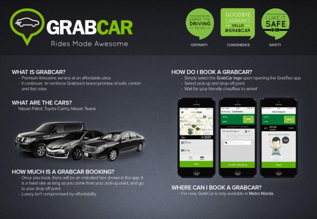 GrabCar-Instructions