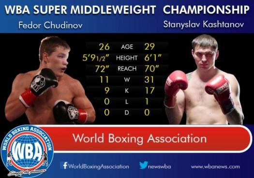Kashtanov vs Chudinov ordered to negotiate